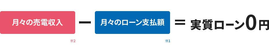 実質ローン0円
