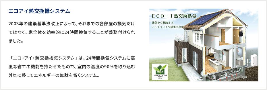 エコアイ熱交換機システム